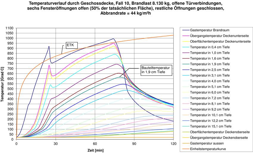 Temperaturverlauf_durch_Geschossdecke.pdf